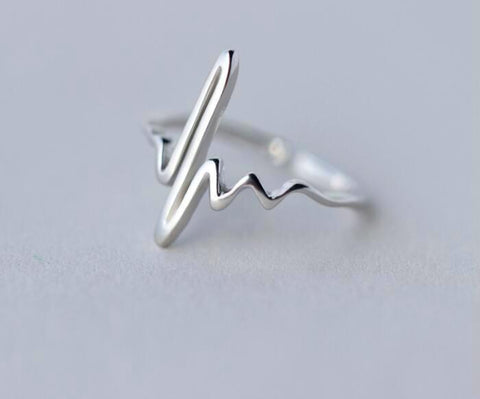 Free Sample - Brand new Heart Pulse ring!