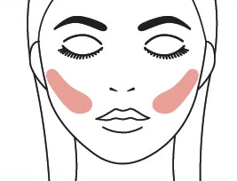 Round Face Blush Application