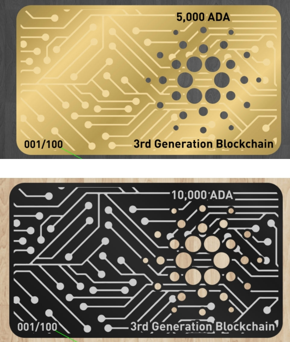 Limited Edition Cardano Gold and Matte Black Metal Wallet