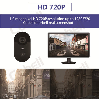 HD 720P Video Security