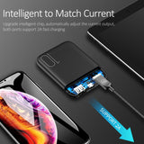 Power Bank for xiaomi mi iPhone,USAMS Mini Power Bank 10000mAh LED Display Dual USB Powerbank External Battery Fast charging - mobilecare17