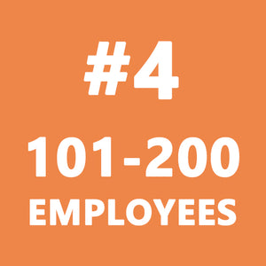 Non-Mandatory States Package #4 (1-200 Employees) - myCEcourse