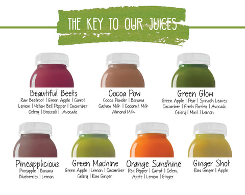 The Key To Our Juices