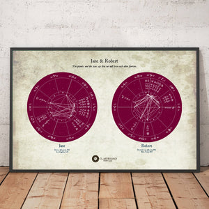 Couple's Birth Charts, Wall Art Print, Valentine's Gift, Modern Astrology, Essential