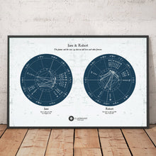 Couple's Birth Charts, Wall Art Print, Valentine's Gift, Modern Astrology, Distressed White