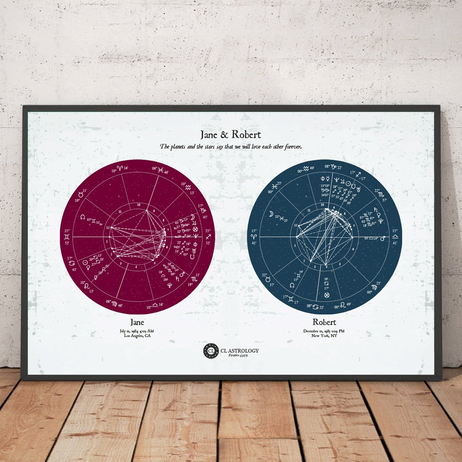 Combined Birth Charts Print for Couples