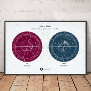 Couple's Birth Charts, Wall Art Print, Valentine's Gift, Traditional Astrology, Distressed White