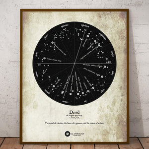 Birth Chart Print, Personalized, Wall Décor, Zodiac Art, Astrology Gift, Zodiac Constellations