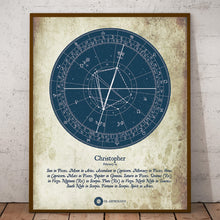 Birth Chart Wall Décor Print, Western Traditional Essential Style