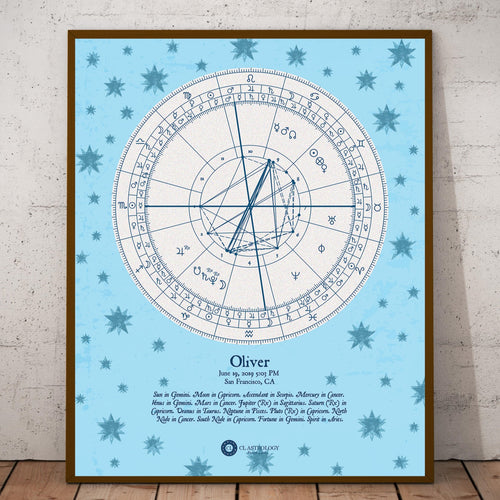 Astrology Birth Chart for Newborn Baby, Girl or Boy, Download, Personalized, Wall Art, Magical Sky Theme