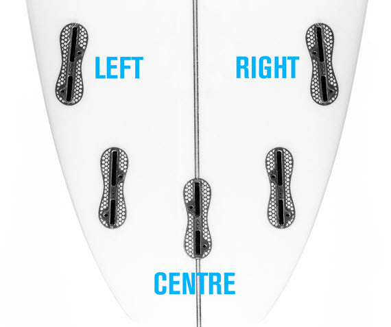FCS Replacement Fin