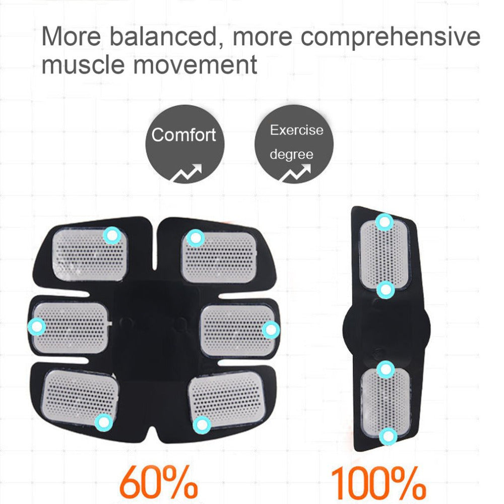 Perfect Wireless Muscle Stimulator