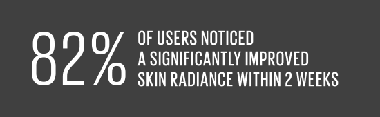 82% of users noticed a significantly improved skin radiance within 2 weeks