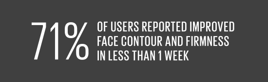71% of users reported improved face contour and firmness in less than 1 week
