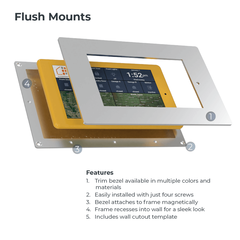 Tablet Flush Mount