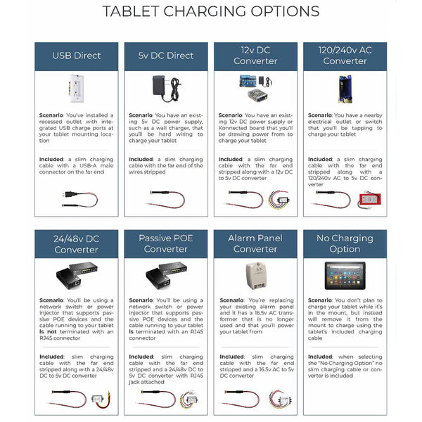 Tablet Charging System