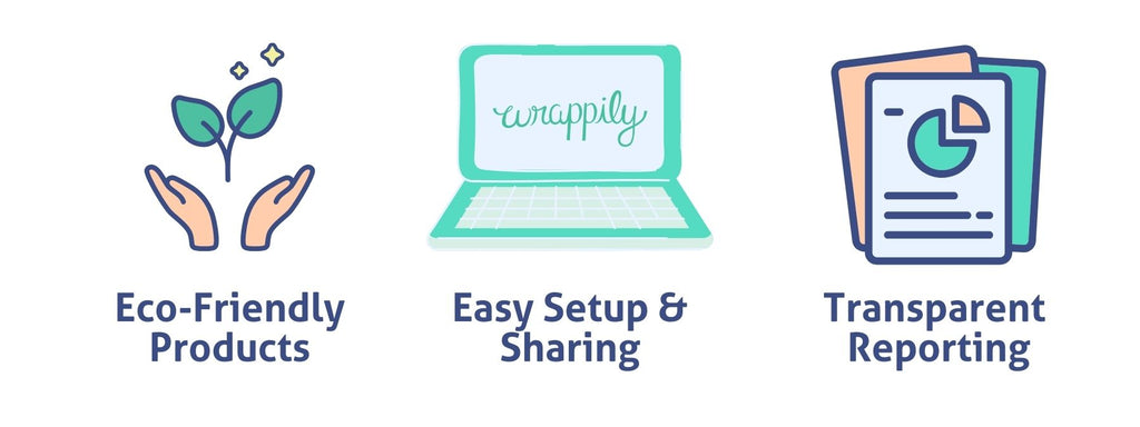 """""""Eco-Friendly Products, Easy Setup and Sharing, Transparent Reporting"""""""