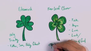 Difference between real Irish shamrock sold by Original Irish Dirt & 4-leaf Clover