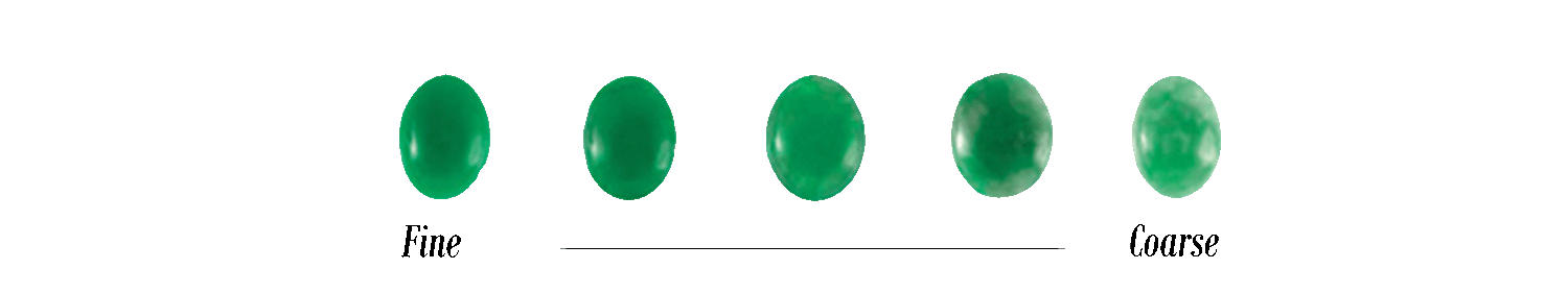 Chart showing a texture of jade from caurse to fine