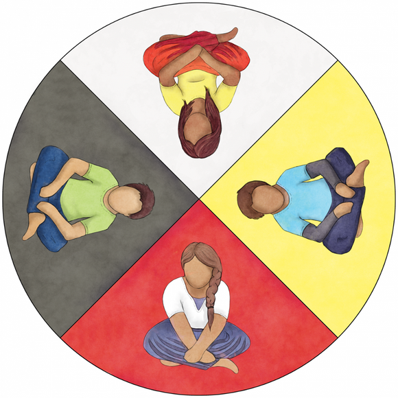 All Creation Represented: A Child's Guide To The Medicine Wheel