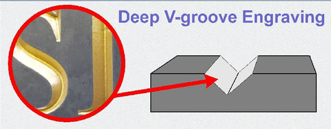 diagram illustrating v-groove engraved lettering