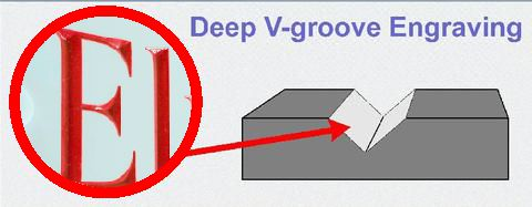 Example of v-groove engraving on white a sign