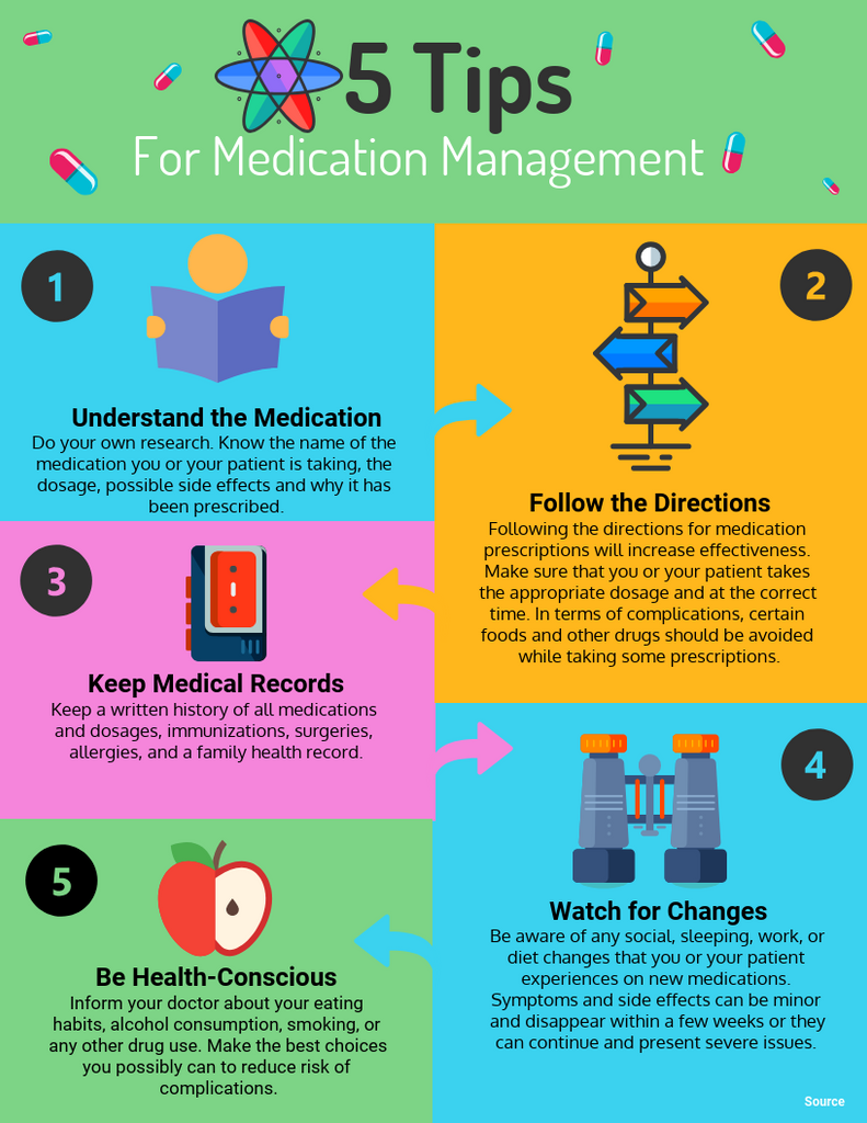 5 Tips To Know For Your Medication Management