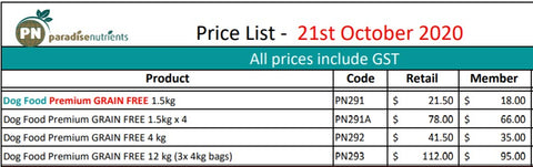 DOG FOOD PRICES
