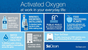 Activated oxygen: A scientifically proven way to clean your CPAP