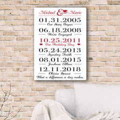 Personalized The Dates Our Lives Came Together Canvas Print