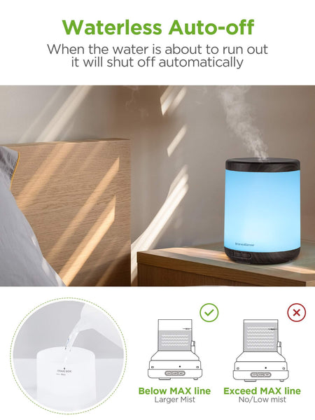 InnoGear 150ml Essential Oil Diffuser, Ultrasonic Aromatherapy Diffuser Cool Mist Humidifier with Colorful Mood Lights Waterless Auto off for Home Office Baby Room, Brown