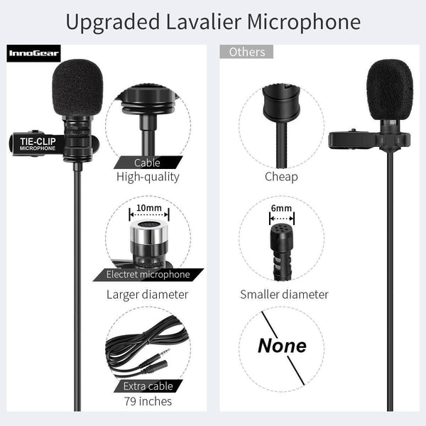 InnoGear Lapel Microphone with Free Extension Cable and 4 to 3 Pin Adapter 3.5mm Clip-on Omnidirectional Lavalier Mic for iPhone Android Smartphone