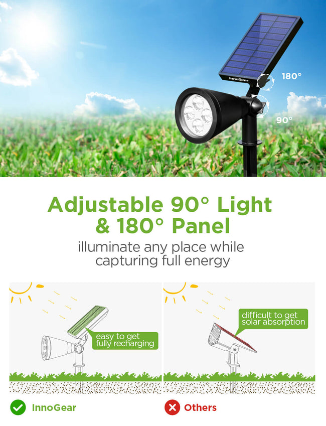 InnoGear Solar Lights Outdoor, Upgraded Waterproof Solar Powered Landscape Spotlights 2-in-1 Wall Light Decorative Lighting Auto On/Off for Pathway Garden Patio Yard Driveway Pool, Pack of 2 (White)