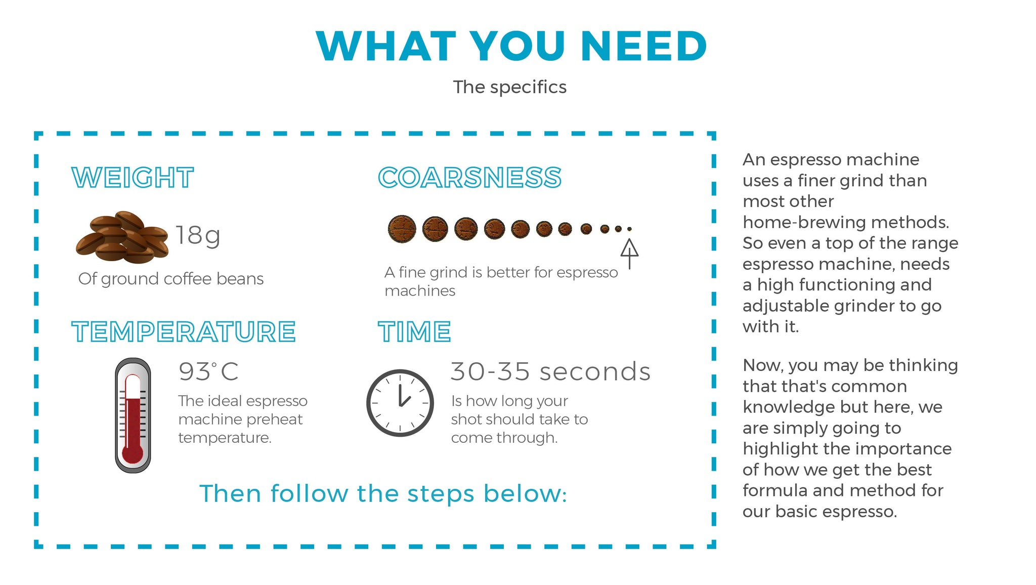 Cafe Velo Coffee Roasters Espresso Extraction Brew Guide Grinds