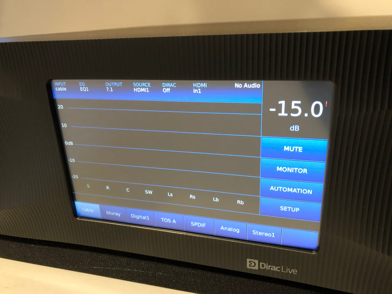 Datasat Digital RS20i Flagship Theater Processor, Motivated Seller