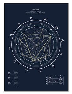 "(8.5""x11"") Birth Chart Blueprint theme standard frame"