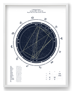 "45x60cm (18""x24"") Telescope Blue theme white frame + Interpretive Horoscope Report"