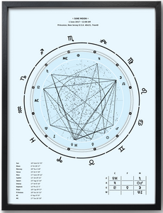 "45x60cm (18""x24"") Birth Chart sky theme premium black frame + Interpretive Horoscope Report"
