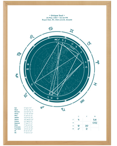 "45x60cm (18""x24"") Teal theme premium wood frame + Interpretive Horoscope Report"