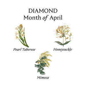 DIAMOND CANDLE | April - Birthstone Scents