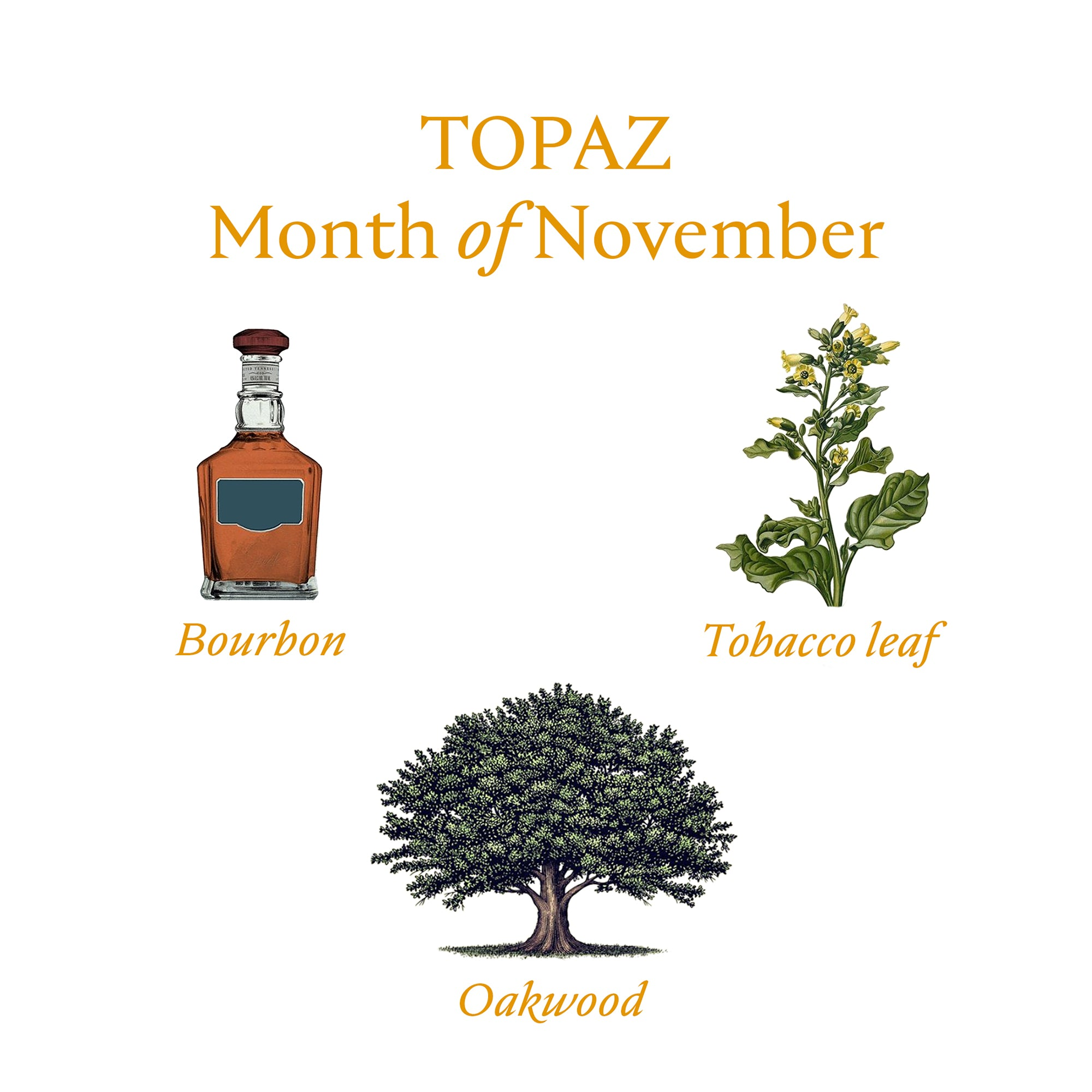 TOPAZ CANDLE | November - Birthstone Scents