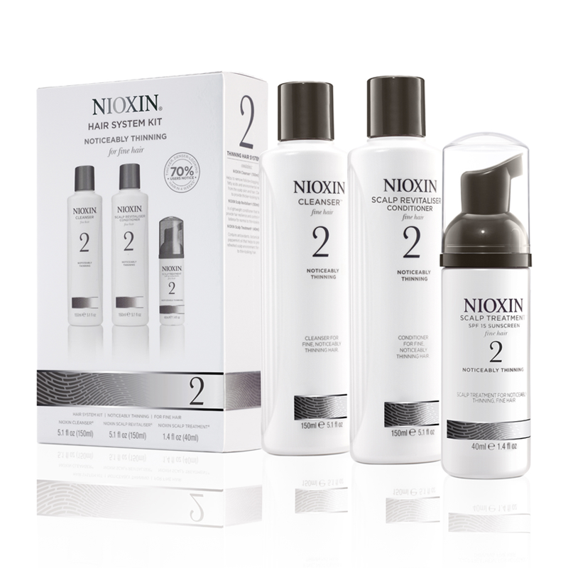 NIOXIN System 2 Starter Hair Kit