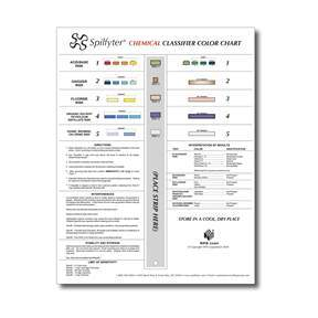 Spilfyter Chemical Classifiers Test Strips and Charts