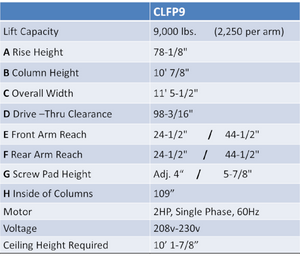 Asymmetric 2-post lift specification sheet
