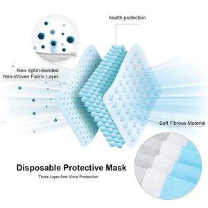 Professional 3 Layer Protective Medical Mask. (Disposable Surgical Mask)
