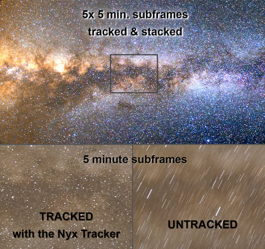Nyx Tracker tracked subframes example