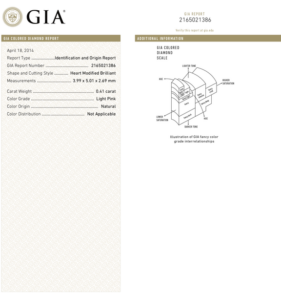 GIA Certified Pink Diamond