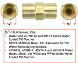"Water Hose Coupler 5/8"" LH Female x 5/8"" LH Female for Water-Cooled TIG Torches - Model: 11N18"
