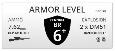 armor van ballistic level