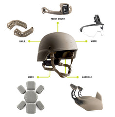 Customize the Viper Head System